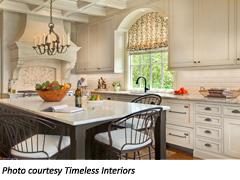 Kitchen_Trends_Timeless_Interiors